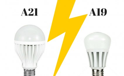 May 15 A21 vs A19 LED Light