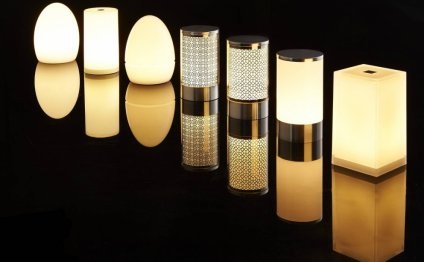 Battery led lamps for home