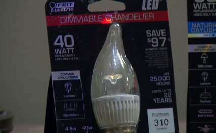 Priced Right LED