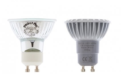 Dimmable GU10 Base LED Bulb