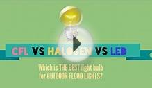 CFL, Halogen and LED light bulb comparison, operation and
