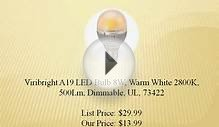 Need LED Light Bulbs?then contact the best LED Light Bulbs